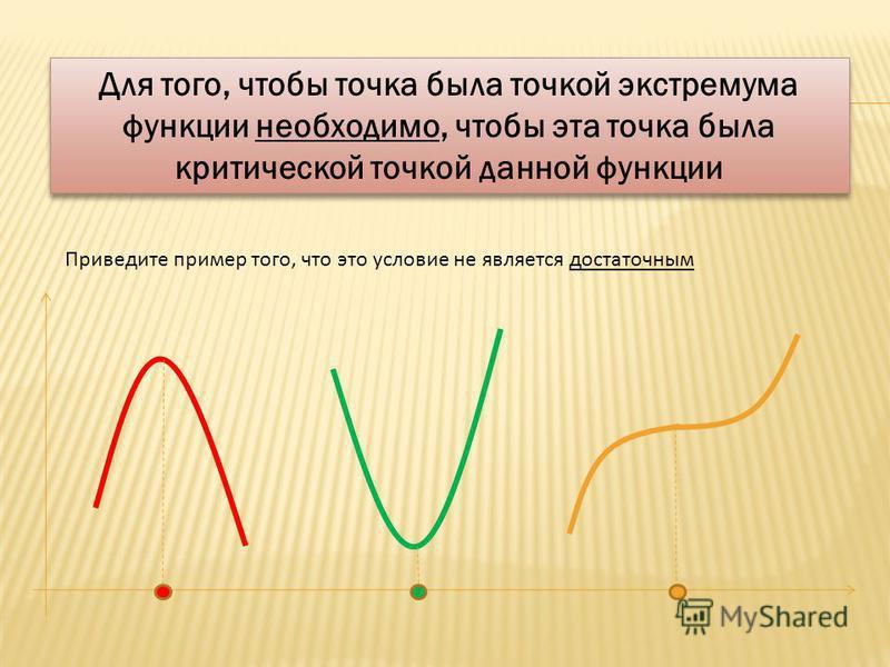Для того, чтобы точка была точкой экстремума функции необходимо, чтобы эта точка была критической точкой данной функции Приведите пример того, что это условие не является достаточным