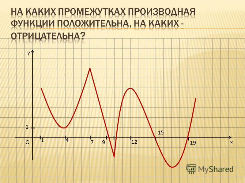 x y O 1 1 4 79 12 15 19