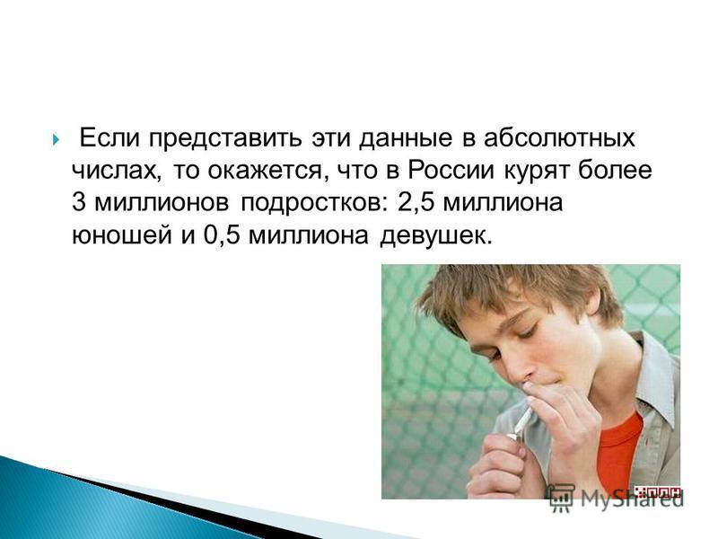 Если представить эти данные в абсолютных числах, то окажется, что в России курят более 3 миллионов подростков: 2,5 миллиона юношей и 0,5 миллиона девушек.