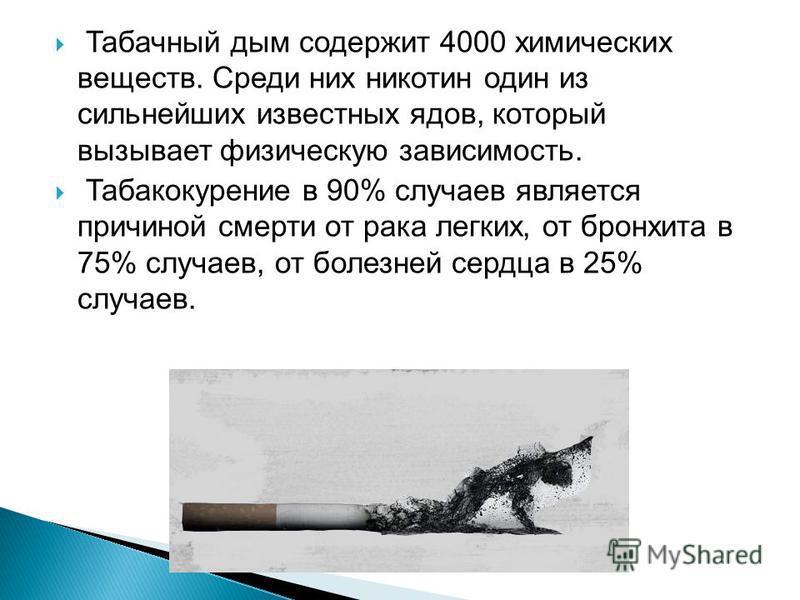 Табачный дым содержит 4000 химических веществ. Среди них никотин один из сильнейших известных ядов, который вызывает физическую зависимость. Табакокурение в 90% случаев является причиной смерти от рака легких, от бронхита в 75% случаев, от болезней с