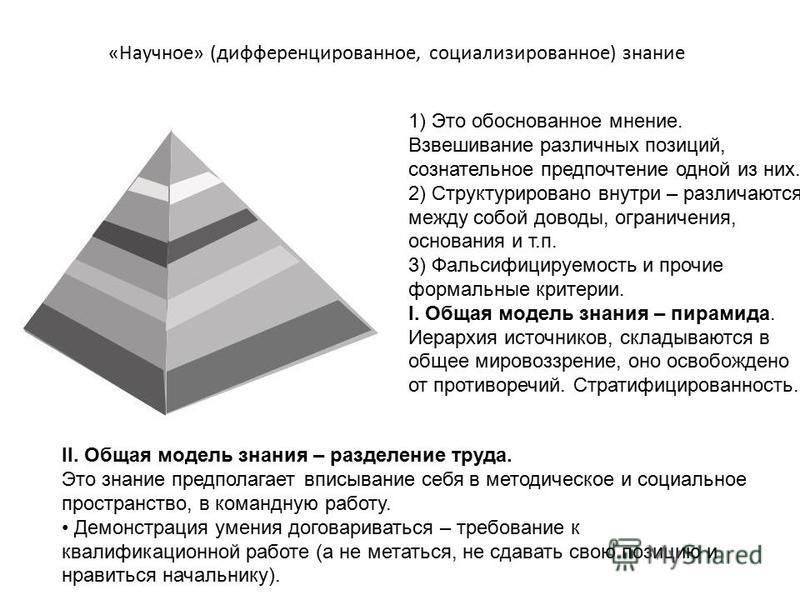 «Научное» (дифференцированное, социализированное) знание 1) Это обоснованное мнение. Взвешивание различных позиций, сознательное предпочтение одной из них. 2) Структурировано внутри – различаются между собой доводы, ограничения, основания и т.п. 3) Ф
