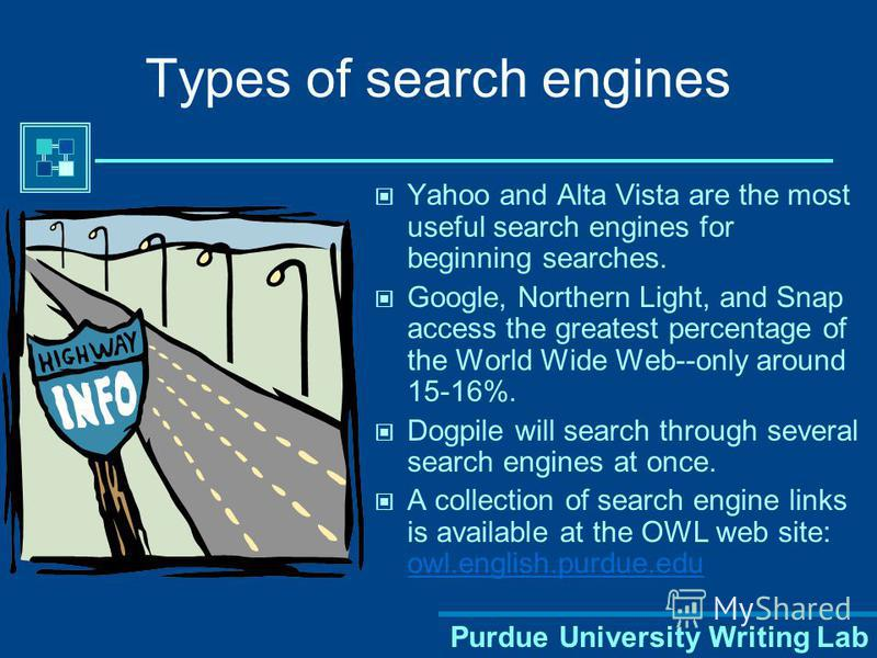 Purdue University Writing Lab Types of search engines Yahoo and Alta Vista are the most useful search engines for beginning searches. Google, Northern Light, and Snap access the greatest percentage of the World Wide Web--only around 15-16%. Dogpile w