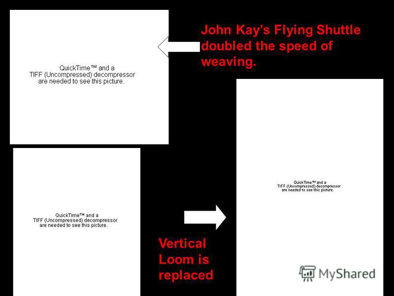 John Kays Flying Shuttle doubled the speed of weaving. Vertical Loom is replaced