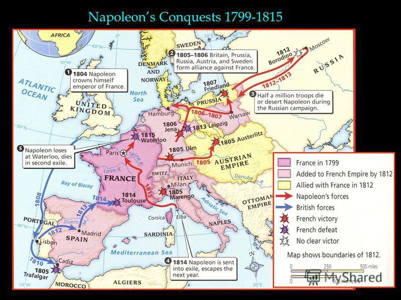 Napoleons Conquests 1799-1815