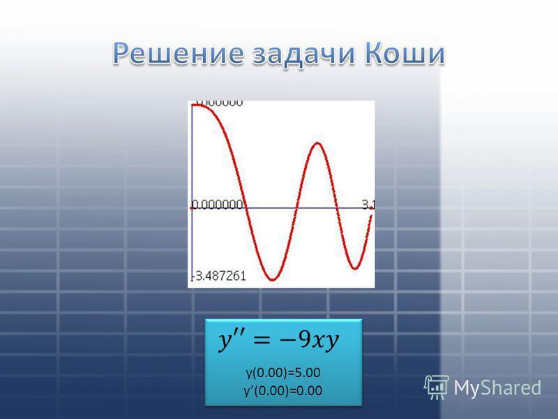 y(0.00)=5.00 y(0.00)=0.00 y(0.00)=5.00 y(0.00)=0.00