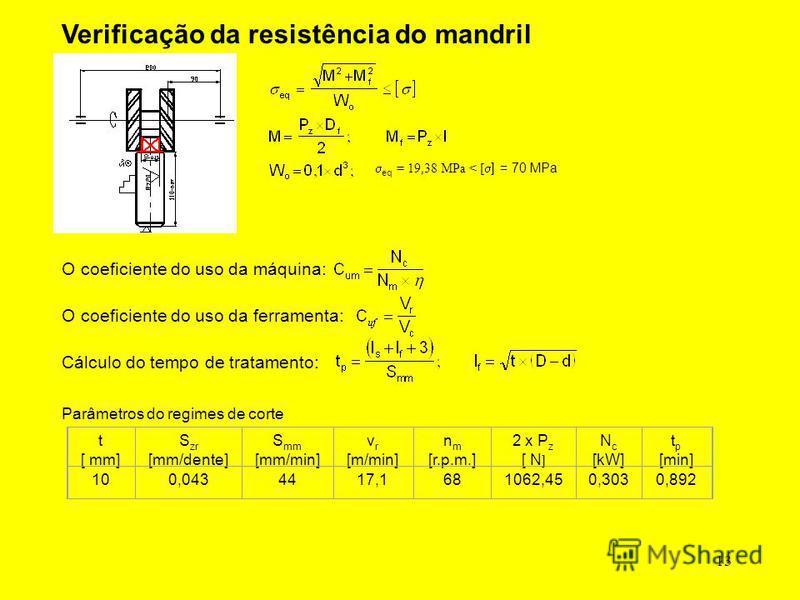 13 Verificação da resistência do mandril eq = 19,38 MPa < [ ] = 70 MPa O coeficiente do uso da máquina: O coeficiente do uso da ferramenta: Cálculo do tempo de tratamento: Parâmetros do regimes de corte t [ mm] S zr [mm/dente] S mm [mm/min] v r [m/mi