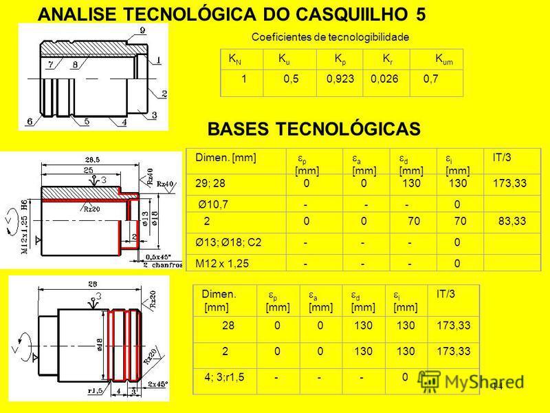 14 ANALISE TECNOLÓGICA DO CASQUIILHO 5 Coeficientes de tecnologibilidade KNKN K u K p K r K um 1 0,5 0,9230,026 0,7 BASES TECNOLÓGICAS Dimen. [mm] p [mm] a [mm] d [mm] i [mm] IT/3 29; 28 0 0 130 173,33 Ø10,7 - - - 0 2 0 0 70 83,33 Ø13; Ø18; C2 - - -