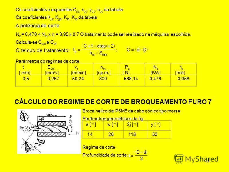 16 Os coeficientes e expoentes C pz, x pz, y pz, n pz da tabela Os coeficientes K jp, K gp, K lp, K rp da tabela A potência de corte N c = 0,476 < N m x η = 0,95 x 0,7 O tratamento pode ser realizado na máquina escolhida. Calcula-se C um e C uf O tem