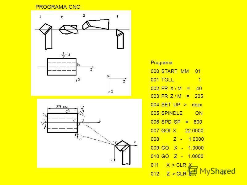 18 PROGRAMA CNC Programa 000 START MM 01 001 TOLL 1 002 FR X / M = 40 003 FR Z / M = 205 004 SET UP > dczx 005 SPINDLE ON 006 SPD SP = 800 007 GOf X 22.0000 008 Z - 1.0000 009 GO X - 1.0000 010 GO Z - 1.0000 011 X > CLR X 012 Z > CLR Z