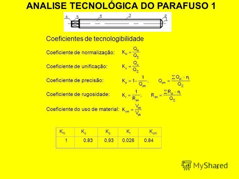 8 ANALISE TECNOLÓGICA DO PARAFUSO 1 Coeficientes de tecnologibilidade Coeficiente de normalização: Coeficiente de unificação: Coeficiente de precisão: Coeficiente de rugosidade: Coeficiente do uso de material: KNKN K u K p K r K um 1 0,83 0,93 0,026