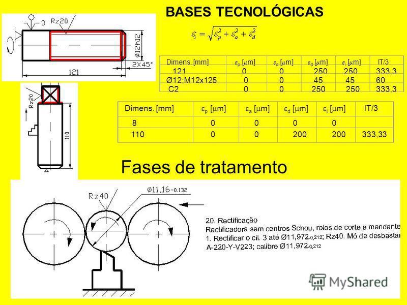 9 Dimens. [mm] p [ m] a [ m] d [ m] i [ m] IT/3 121 0 0 250 333,3 Ø12;M12x125 0 0 45 60 C2 0 0 250 333,3 Dimens. [mm] p [ m] a [ m] d [ m] i [ m] IT/3 8 0 0 0 0 110 0 0 200 333,33 Fases de tratamento BASES TECNOLÓGICAS