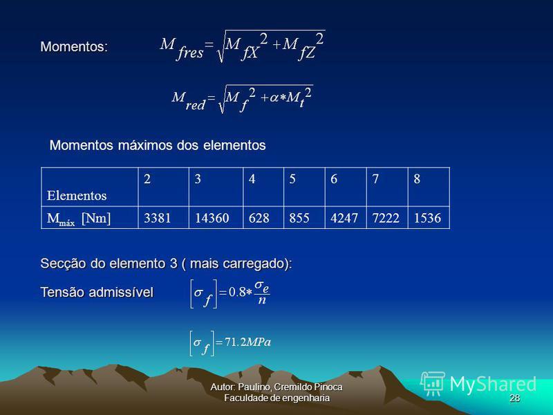 Autor: Paulino, Cremildo Pinoca Faculdade de engenharia28 Momentos: Momentos máximos dos elementos Elementos 2345678 M máx [Nm]338114360628855424772221536 Secção do elemento 3 ( mais carregado): Tensão admissível
