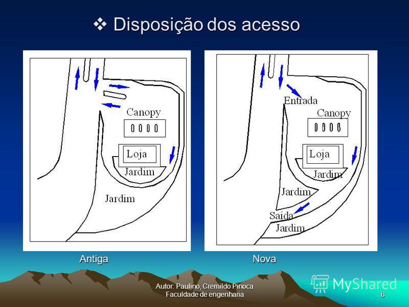 Autor: Paulino, Cremildo Pinoca Faculdade de engenharia8 Disposição dos acesso Disposição dos acesso NovaAntiga