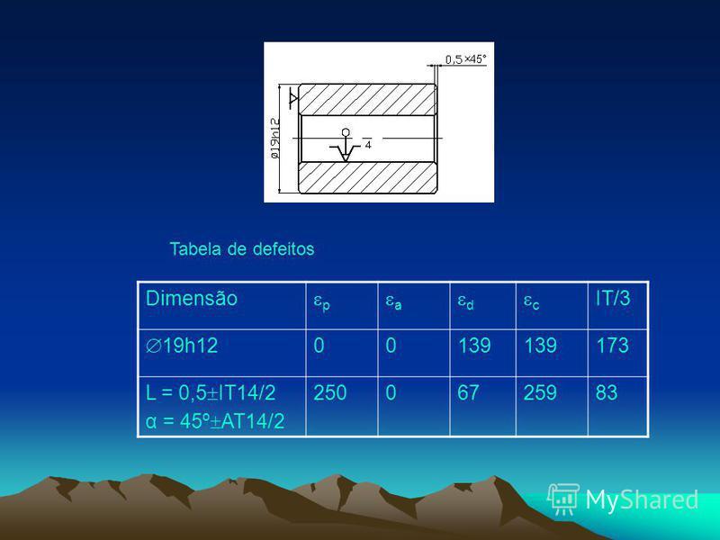 Dimensão p a d c IT/3 19h12 00139 173 L = 0,5 IT14/2 α = 45º AT14/2 25006725983 Tabela de defeitos