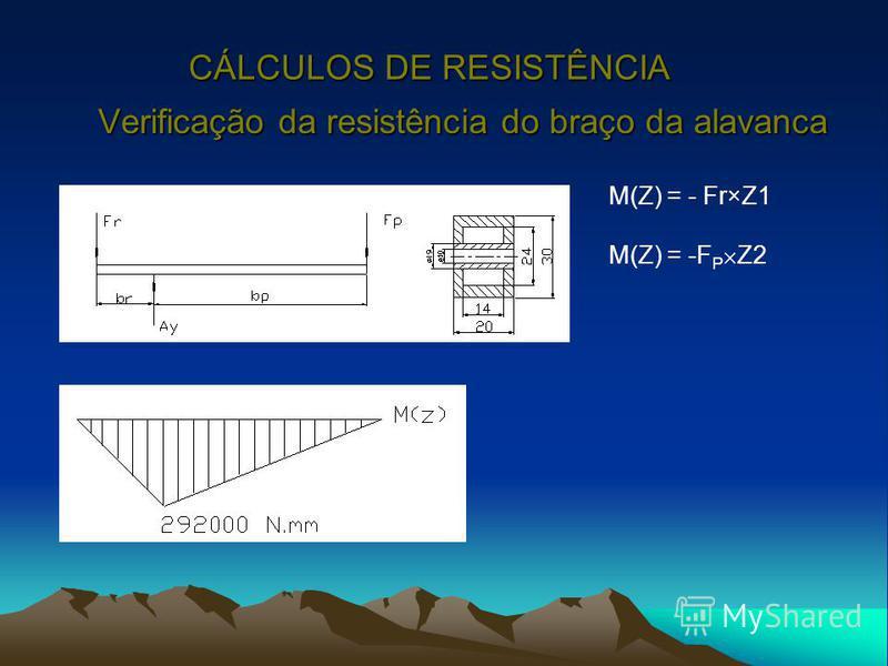 CÁLCULOS DE RESISTÊNCIA Verificação da resistência do braço da alavanca M(Z) = - Fr×Z1 M(Z) = -F P Z2
