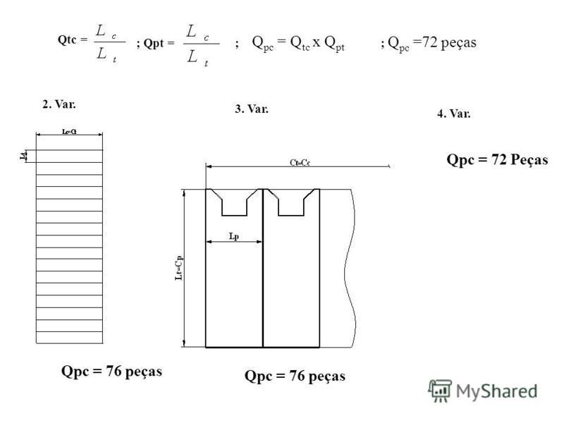 Qtc = ; Qpt =; Q pc = Q tc x Q pt ; Q pc =72 peças 2. Var. Qpc = 76 peças 3. Var. Qpc = 76 peças 4. Var. Qpc = 72 Peças