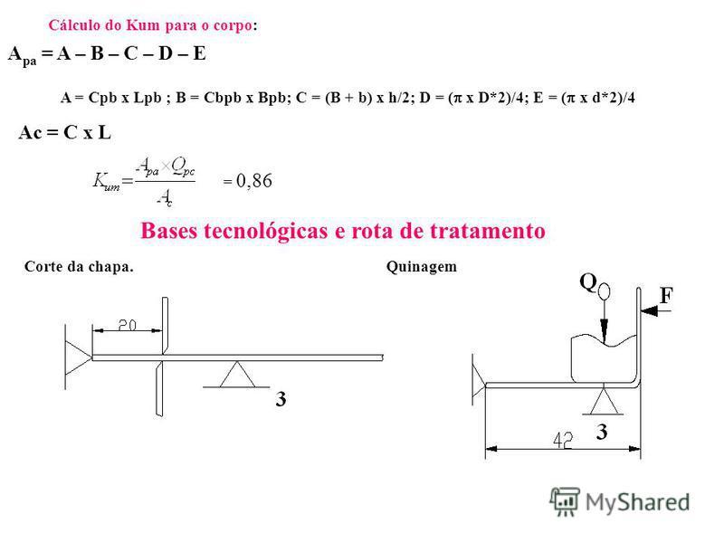 Cálculo do Kum para o corpo: A pa = A – B – C – D – E A = Cpb x Lpb ; B = Cbpb x Bpb; C = (B + b) x h/2; D = ( x D*2)/4; E = ( x d*2)/4 Ac = C x L = 0,86 Bases tecnológicas e rota de tratamento Corte da chapa.Quinagem