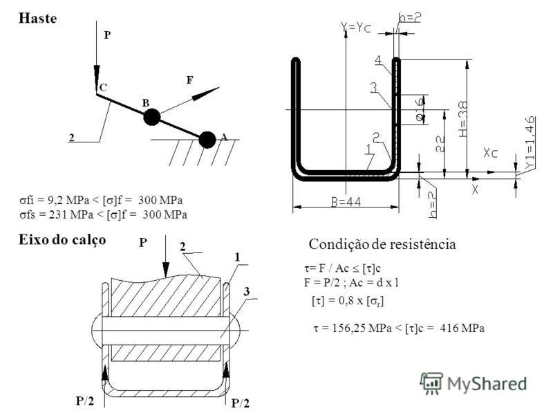 Haste fi = 9,2 MPa < f = 300 MPa fs = 231 MPa < f = 300 MPa Eixo do calço Condição de resistência = F / Ac c F = P/2 ; Ac = d x l = 0,8 x r = 156,25 MPa < c = 416 MPa