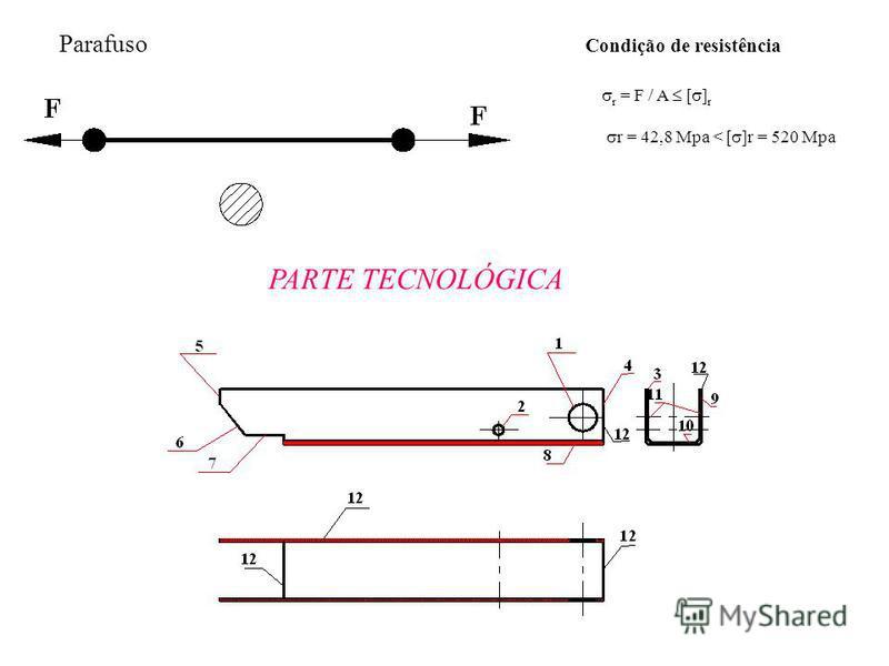 Parafuso Condição de resistência r = F / A r r = 42,8 Mpa < r = 520 Mpa PARTE TECNOLÓGICA