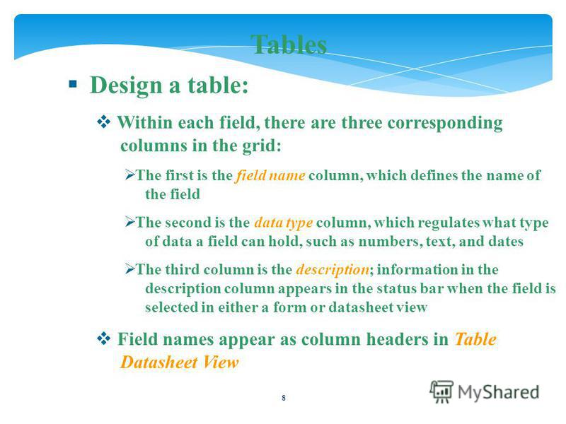 8 Tables Design a table: Within each field, there are three corresponding columns in the grid: The first is the field name column, which defines the name of the field The second is the data type column, which regulates what type of data a field can h