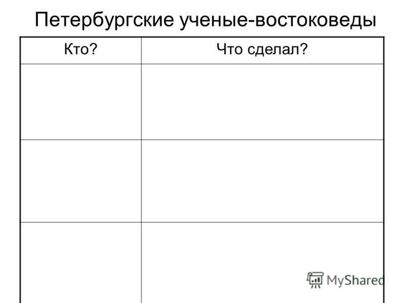 Петербургские ученые-востоковеды Кто?Что сделал?