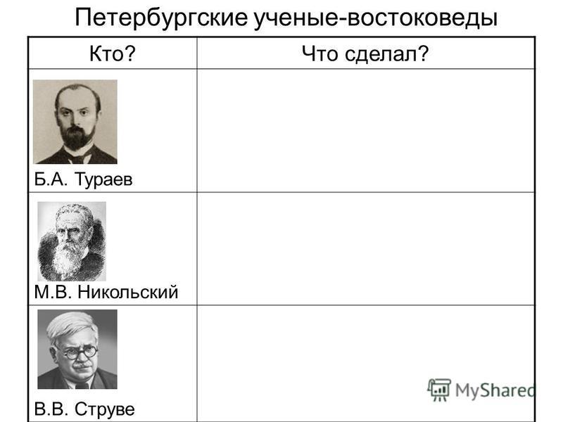Петербургские ученые-востоковеды Кто?Что сделал? Б.А. Тураев М.В. Никольский В.В. Струве