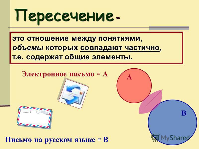Электронное письмо = А Письмо на русском языке = В В Пересечение - это отношение между понятиями, объемы которых совпадают частично, т.е. содержат общие элементы. А