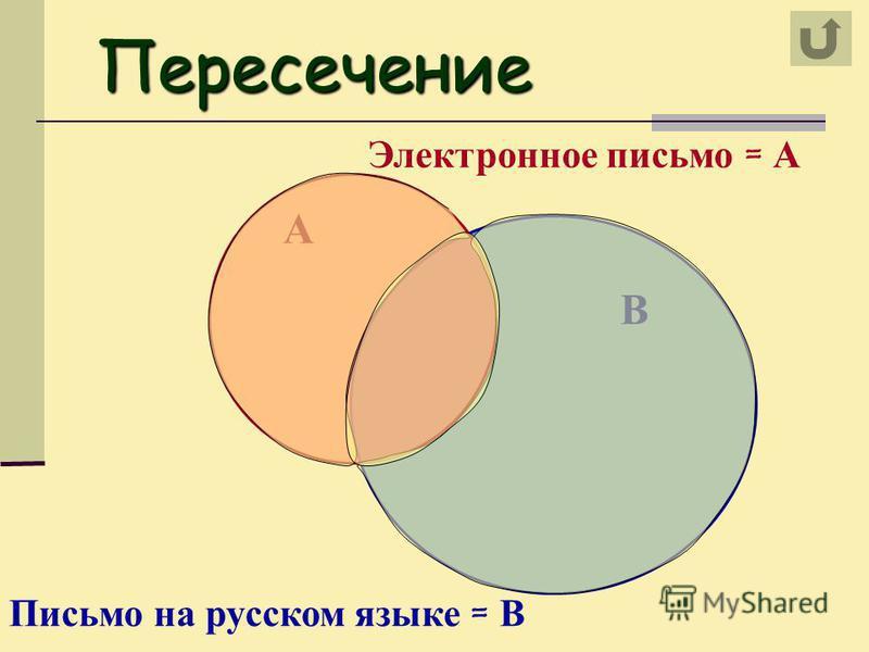 Пересечение В А Электронное письмо = А Письмо на русском языке = В