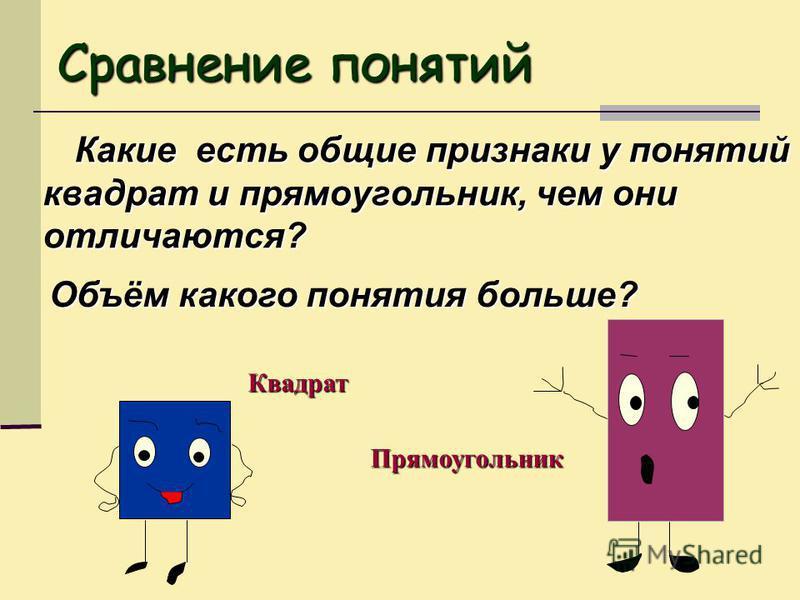 Сравнение понятий Какие есть общие признаки у понятий квадрат и прямоугольник, чем они отличаются? Квадрат Прямоугольник Объём какого понятия больше?