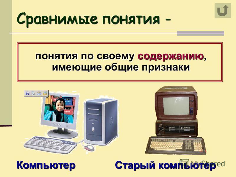 Сравнимыепонятия - Сравнимые понятия - понятия по своему содержанию, имеющие общие признаки Компьютер Старый компьютер
