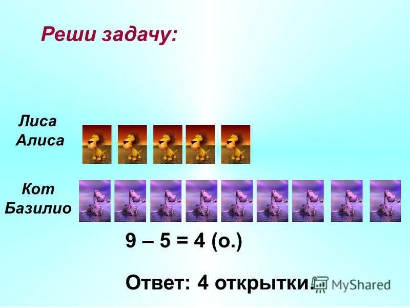 Реши задачу: Лиса Алиса Кот Базилио 9 – 5 = 4 (о.) Ответ: 4 открытки.