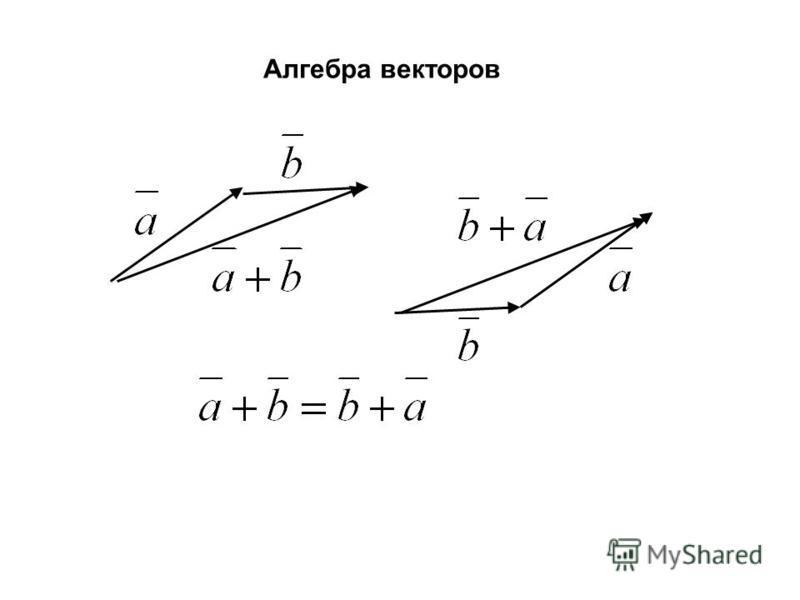 Алгебра векторов