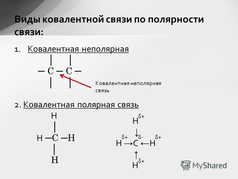 1. Ковалентная неполярная С С 2. Ковалентная полярная связь Н Н С Н Н Виды ковалентной связи по полярности связи: Ковалентная неполярная связь Н Н С Н Н δ-δ- δ+δ+ δ+δ+ δ+δ+ δ+δ+