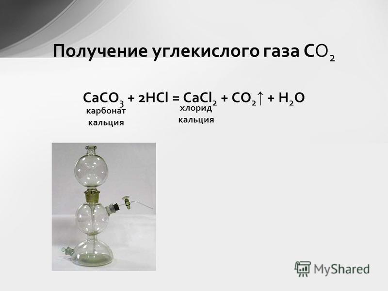 CaCO 3 + 2HCl = CaCl 2 + CO 2 + H 2 O Получение углекислого газа СО 2 карбонат кальция хлорид кальция