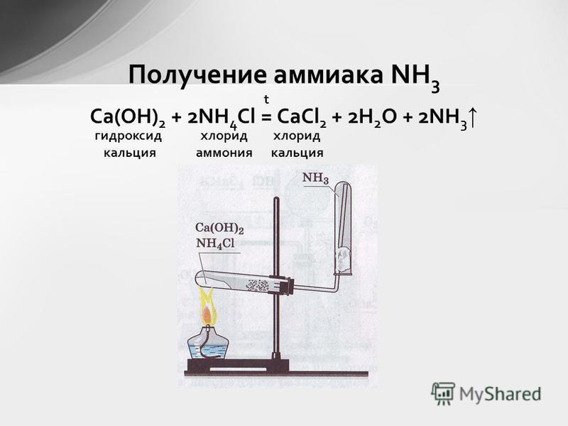 Ca(OH) 2 + 2NH 4 Cl = CaCl 2 + 2H 2 O + 2NH 3 Получение аммиака NH 3 гидроксид кальция хлорид аммония хлорид кальция t
