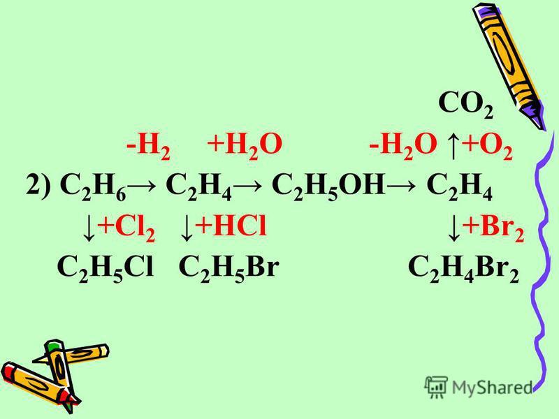 CO 2 -H 2 +H 2 O -H 2 O +O 2 2) C 2 H 6 C 2 H 4 C 2 H 5 OH C 2 H 4 +Cl 2 +HCl +Br 2 C 2 H 5 Cl C 2 H 5 Br C 2 H 4 Br 2