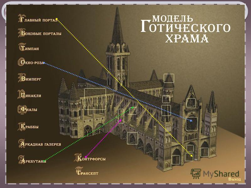 Типы готических сооружений Определяющими типами готических сооружений были: собор (крупный христианский храм); ратуша (здание городского самоуправления).