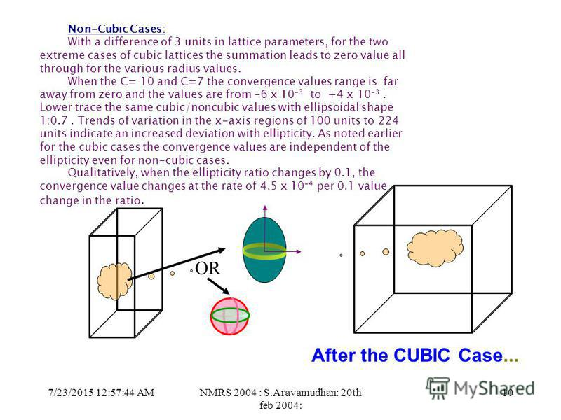 7/23/2015 12:59:19 AMNMRS 2004 : S.Aravamudhan: 20th feb 2004: 10 Non-Cubic Cases: With a difference of 3 units in lattice parameters, for the two extreme cases of cubic lattices the summation leads to zero value all through for the various radius va