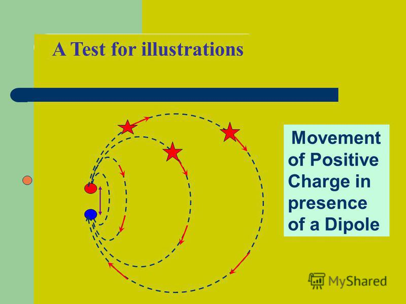 Movement of Positive Charge in presence of a Dipole A Test for illustrations