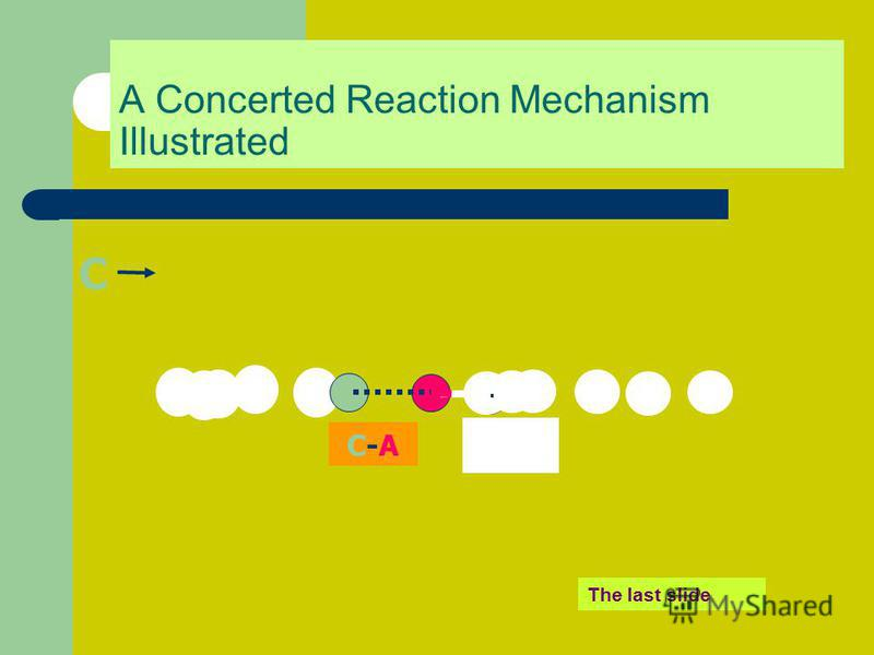 A Concerted Reaction Mechanism Illustrated A-BA-B C-A C-A C The last slide