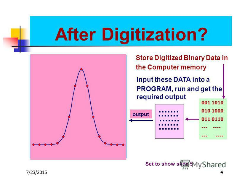 7/23/20154 After Digitization? Store Digitized Binary Data in the Computer memory 001 1010 010 1000 011 0110 --- ---- output Input these DATA into a PROGRAM, run and get the required output Set to show slide 5