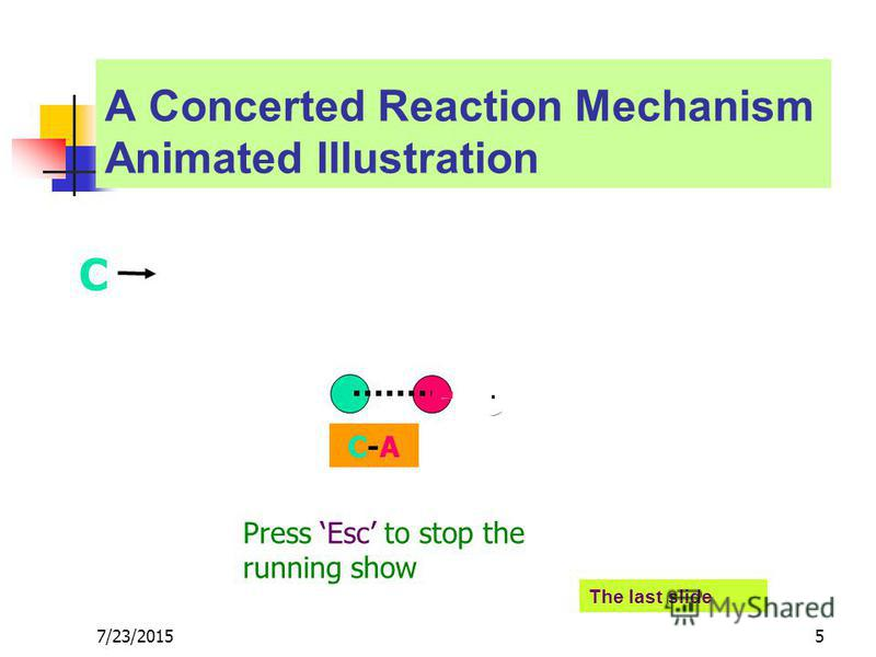 7/23/20155 A Concerted Reaction Mechanism Animated Illustration A-BA-B C-A C-A C The last slide Press Esc to stop the running show