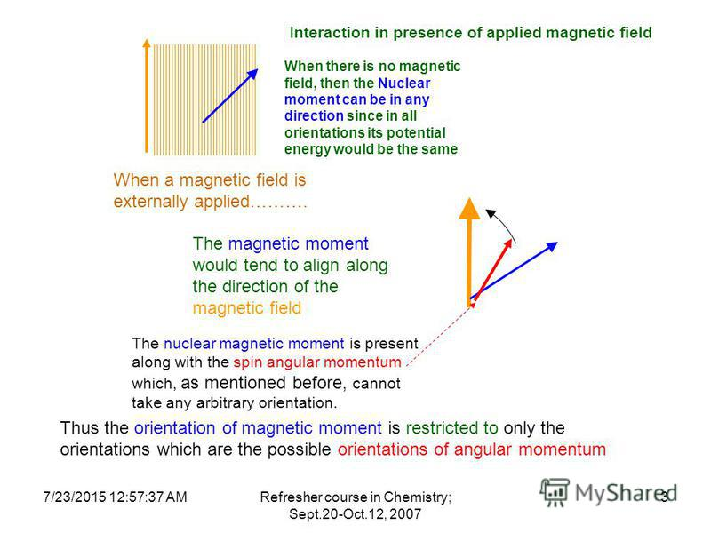 7/23/2015 12:59:31 AMRefresher course in Chemistry; Sept.20-Oct.12, 2007 3 When there is no magnetic field, then the Nuclear moment can be in any direction since in all orientations its potential energy would be the same When a magnetic field is exte