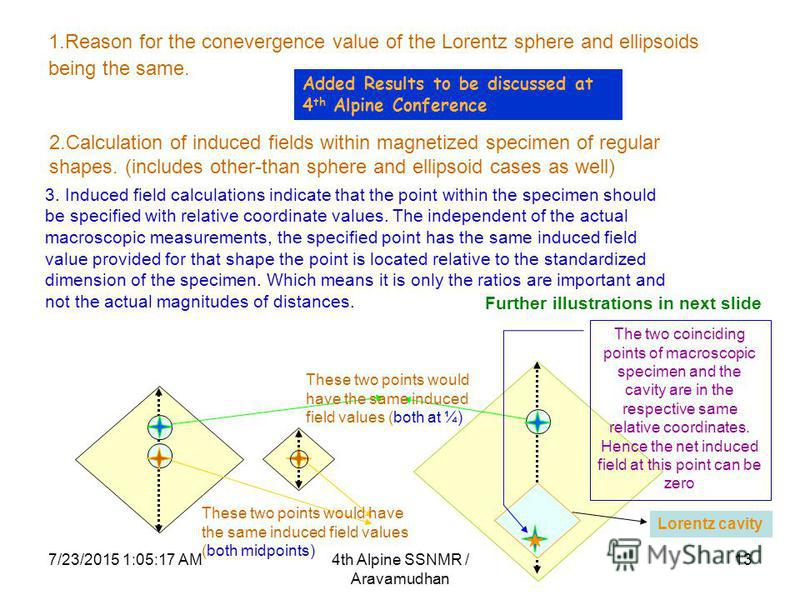 7/23/2015 1:06:50 AM4th Alpine SSNMR / Aravamudhan 13 1.Reason for the conevergence value of the Lorentz sphere and ellipsoids being the same. 2.Calculation of induced fields within magnetized specimen of regular shapes. (includes other-than sphere a