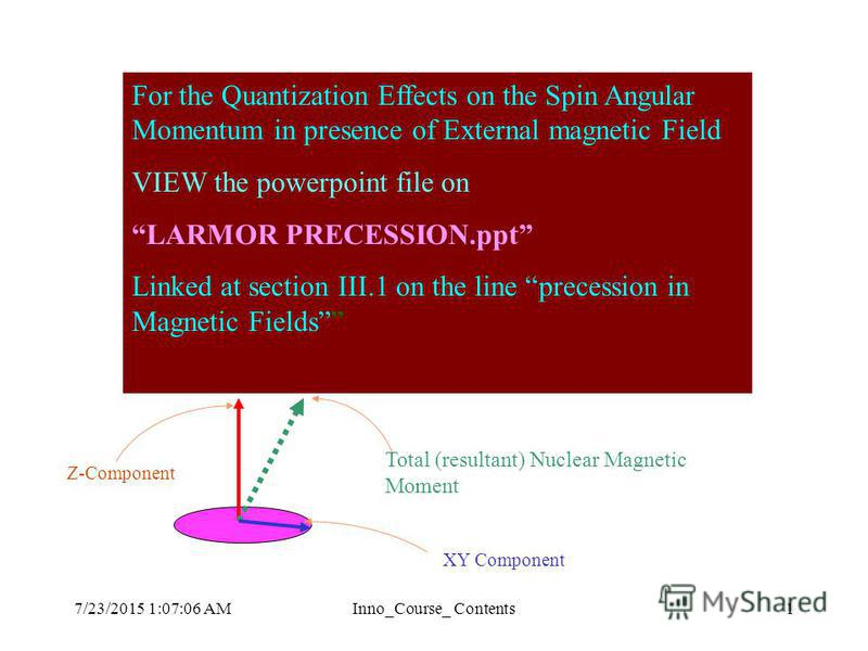 7/23/2015 1:08:36 AMInno_Course_ Contents1 For the Quantization Effects on the Spin Angular Momentum in presence of External magnetic Field VIEW the powerpoint file on LARMOR PRECESSION.ppt Linked at section III.1 on the line precession in Magnetic F