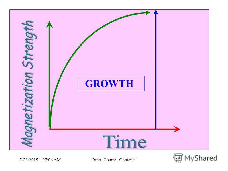 7/23/2015 1:08:36 AMInno_Course_ Contents3 GROWTH