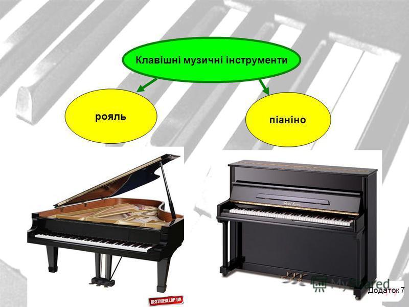 Клавішні музичні інструменти рояль піаніно Додаток 7