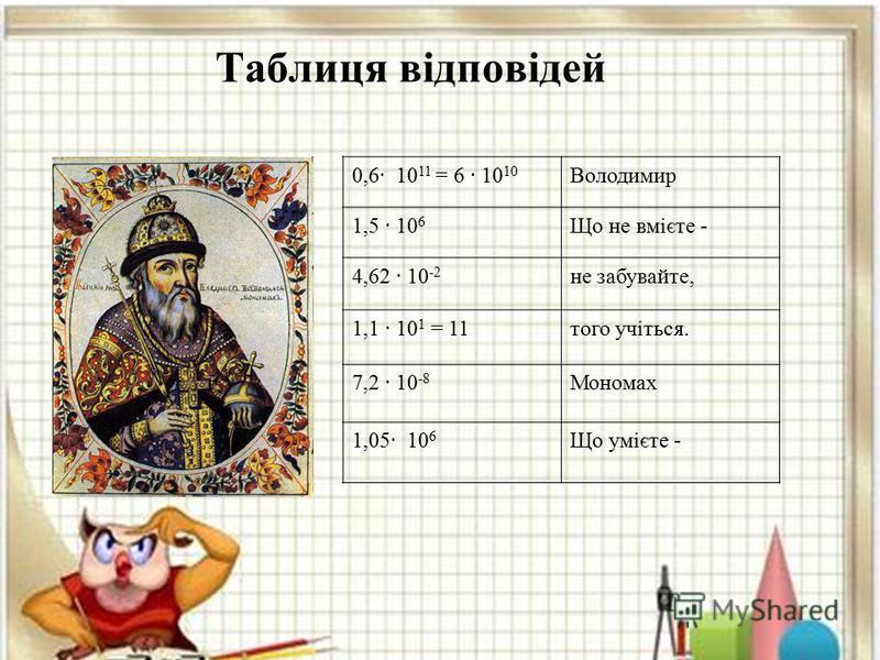 Таблиця відповідей 0,6 10 11 = 6 10 10 Володимир 1,5 10 6 Що не вмієте - 4,62 10 -2 не забувайте, 1,1 10 1 = 11того учіться. 7,2 10 -8 Мономах 1,05 10 6 Що умієте -