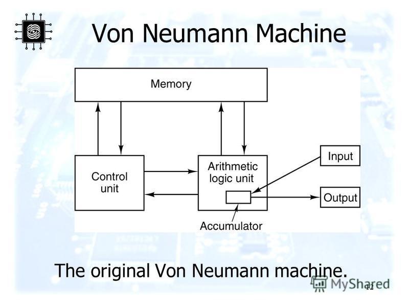 12 Von Neumann Machine The original Von Neumann machine.
