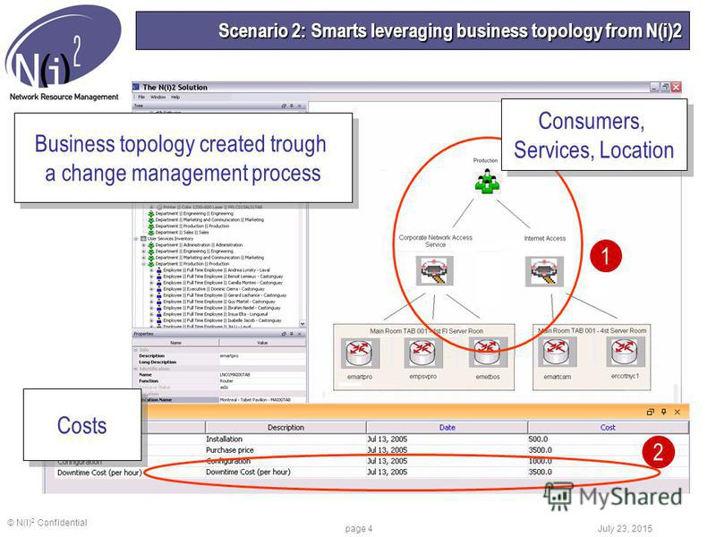 © N(I) 2 Confidential July 23, 2015 page 4 Scenario 2: Smarts leveraging business topology from N(i)2 Business topology created trough a change management process Business topology created trough a change management process Consumers, Services, Locat